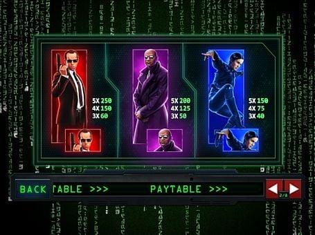 Таблица выплат в аппарате Matrix