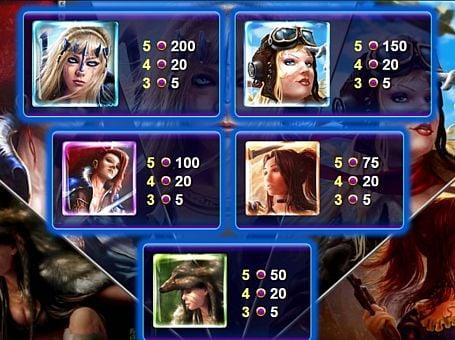 Таблица выплат в аппарате Renegades