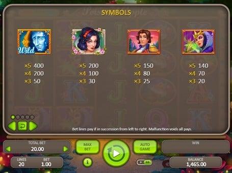 Выплаты за символы в игровом автомате Poisoned Apple
