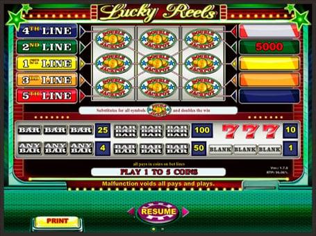 Правила игры на автомате Lucky Reels
