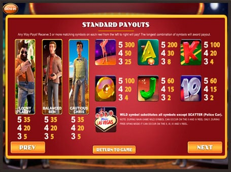 Таблица выплат в онлайн автомате Weekend in Vegas